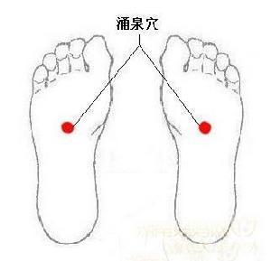 補腎穴位 男性常按3穴位腎氣十足