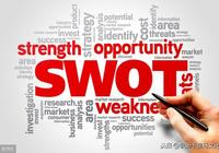 超全的SWOT分析法培訓課件,非常適合企業培訓,管理必備!(可領取)