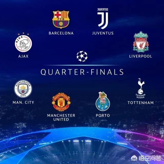 2018-2019歐冠八強已經產生,您希望怎樣的抽籤對決呢?
