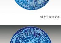 永樂瓷器分析——多彩瓷器的輝煌時代!