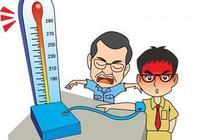 高血壓能吃枸杞嗎?
