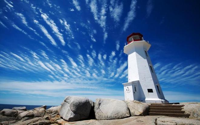 自然風光:美麗浩瀚的藍天