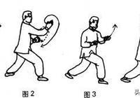 少林短打技法-兜功拳在搏擊格鬥中的實用解析