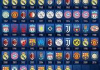 您出生那年,哪隻球隊是歐冠冠軍?