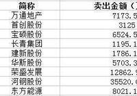 """機構8.2億資金撬開雄安""""一字板"""" 遊資瘋狂介入上演""""群雄逐鹿"""""""