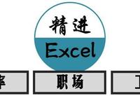 Excel中的函數三國:開篇大作-最強呂布