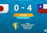 美洲盃,日本隊被智利打成塞子,0-4日本無緣開門紅,他們還能奪冠嗎?如何評價?