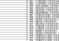 2017寧波大學和寧波諾丁漢浙江一段錄取線