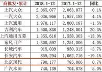 銷量超福特本田,全球銷售750多萬臺,這個品牌卻在中國市場受挫