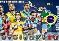 就是任性,2020年將再次舉辦美洲盃!