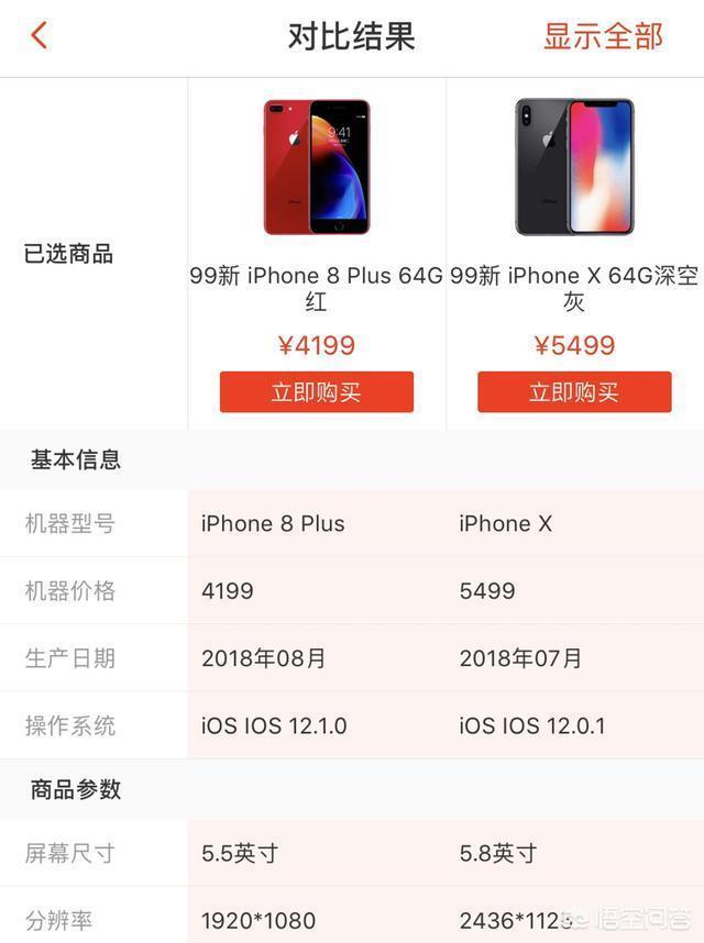 蘋果8P、蘋果X、蘋果XR,該選哪款?
