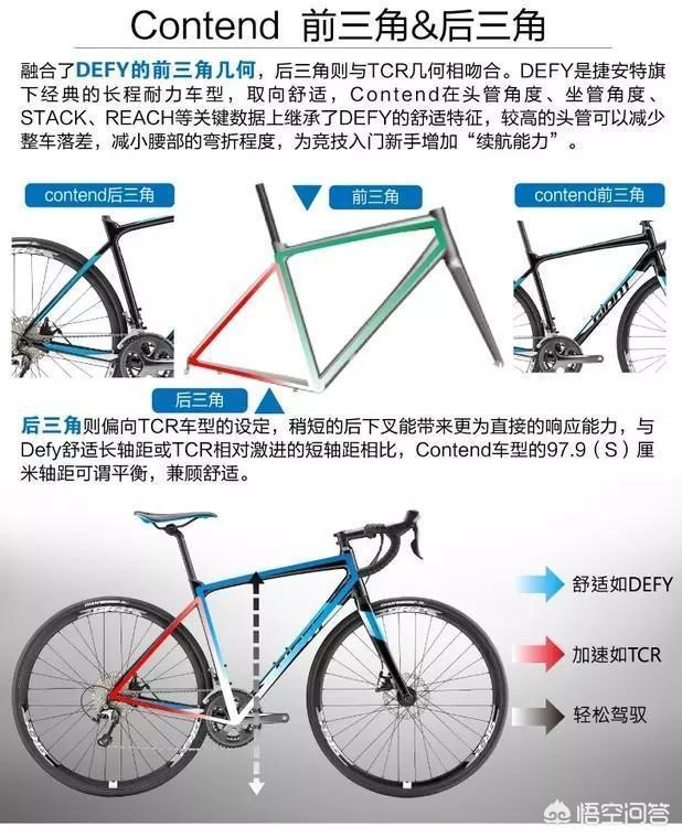 每天通勤25公里,想換預算六七千的公路自行車,有什麼推薦?