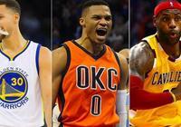 NBA最具市場價值球員榜:詹庫威分列前三