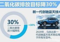 熱效率50%,油耗媲美混動車,操控似寶馬,為何馬自達賣不出去?