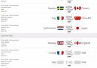 「競彩貓」朱曙光:瑞典女足能成為第5支進入8強的歐洲球隊嗎?