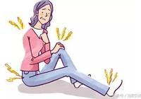 血清陰性脊柱骨關節病治癒在於尋醫問藥