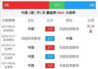 中國杯,國足與烏茲爭奪季軍,賽前國足發佈對戰烏茲的海報:全力爭勝,能創造驚喜嗎?