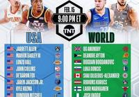 前瞻丨未來到底是誰的:2019年NBA全明星新秀賽世界隊VS美國隊!
