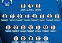10年了,意大利足壇男模隊回來了!他們將是意大利足球復興的希望