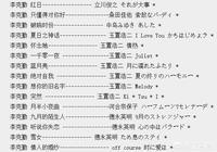 為什麼有的歌是外國人作曲中國人填詞?
