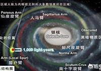 人類要多高的文明水平才能飛出銀河系?