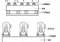靜者為王——略說潛艇降噪技術