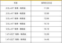 1.4T+7速雙離合 北京現代新款ix35上市11.99萬起開賣