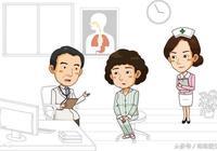 北京醫院骨科張啟維博士深度解答腰椎間盤突出症患者常見疑問!