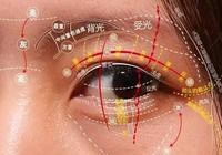 素描眼睛分解|素描