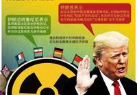 如果美國向伊朗提出停戰條件:要麼下臺(本屆政府),要麼戰爭,伊朗民眾會同意嗎?