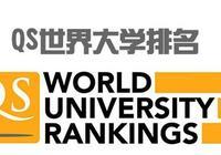 澳大利亞國立大學,澳洲唯一進入新QS世界大學排名