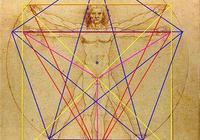 達芬奇黃金分割是怎麼回事 達芬奇與拉斐爾對比