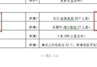 南京橋北新增3條地鐵最新開工時間曝光!周邊兩盤放話賣3萬