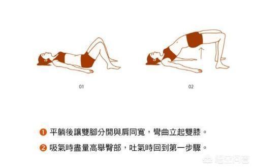 腸息肉切除手術後什麼時侯可以吃米飯水果?什麼時候才可以做體力勞動,需要注意些什麼?