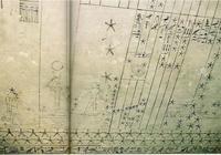 古埃及森穆特墓天花板上的宇宙全景圖,古埃及人為什麼知道這些?