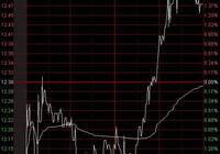 金達威(002626)向全體股東每10股派發現金2.00元 淨流進411.8萬元主力已佈局?