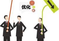 """互聯網巨頭掀起 管理層""""年輕化""""風暴"""