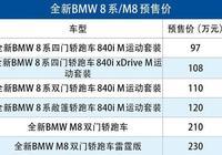 預售97萬起 寶馬全新旗艦8系國內預售價曝光