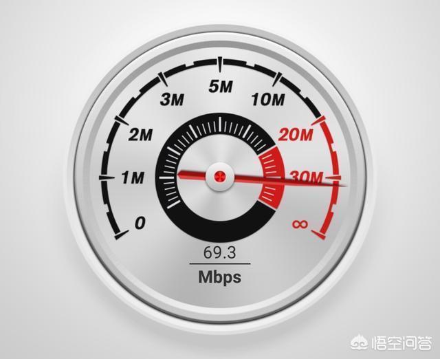 為什麼家裡寬帶安裝的時候說是200兆,結果手機軟件測試顯示是87兆?