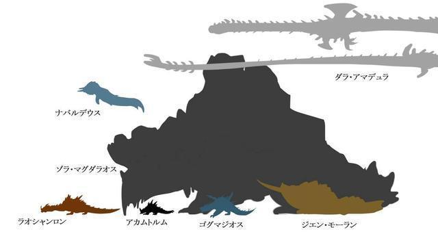 《怪物獵人世界》絕對真實 但聽了讓人方的官方設定