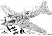 轟炸機簡史:空中堡壘,轟炸機前世、今生與未來