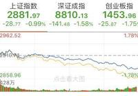 A股三大股指全線走低:避險黃金概念漲幅居前,滬股通逆勢淨流入9.14億
