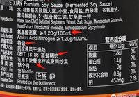 什麼牌子的醬油比較好?