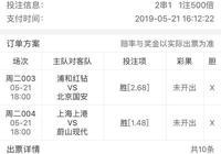亞冠小組賽最後一輪上海上港vs蔚山現代,我想到了勝利,但是沒有想到是5:0,你想到了嗎?