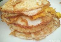工作日的早上,大家都喜歡吃什麼早餐?