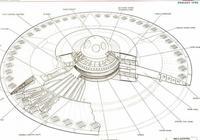 飛碟得空氣動力學是最科學的嗎?