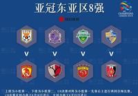亞冠東亞區8強對陣出爐:恆大再迎中超內戰,日本也迎同國德比