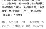 申花與廣州恆大公佈中超第15輪首發名單,廣州恆大雙外援首發出場