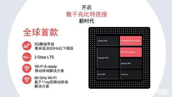 玩遊戲撩AI 體驗搭載驍龍855新晉旗艦手機iQOO