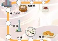 廣州地鐵三號線,橫跨三區,其實它是用來吃的